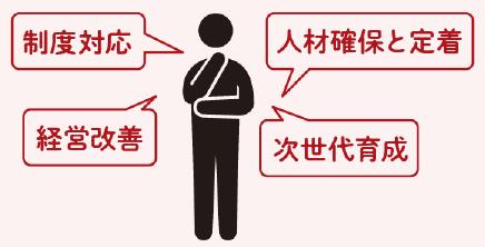制度対応・経営改善・人材確保と定着・次世代育成